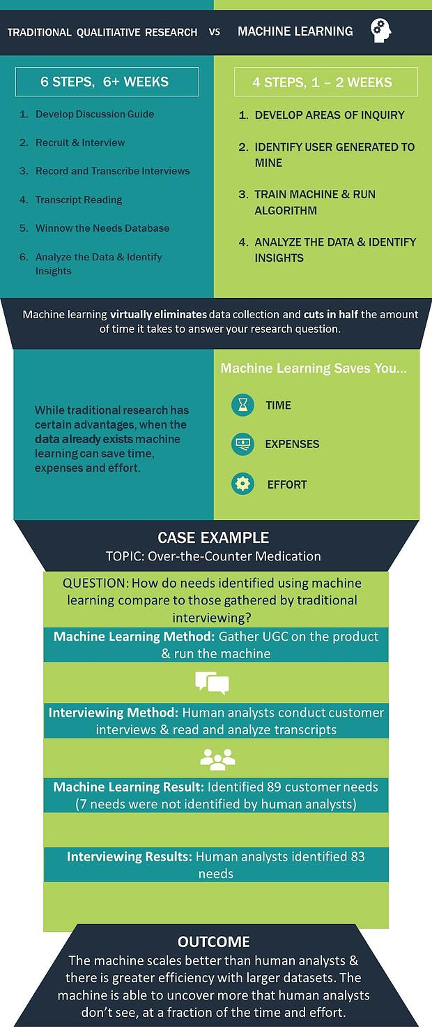 machine-learning-infographic.v3.jpg